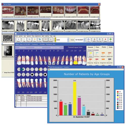M4 Software Suite