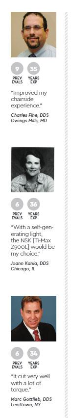 Ti-Max-Z900L-Eval-Info-Column
