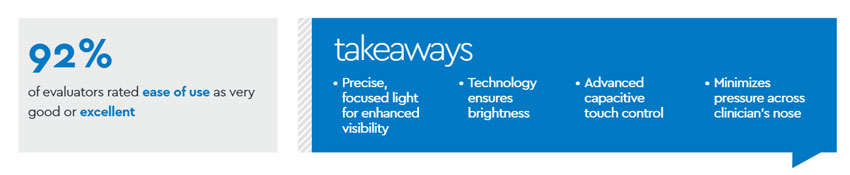 Spark-Takeaway-Rectangle